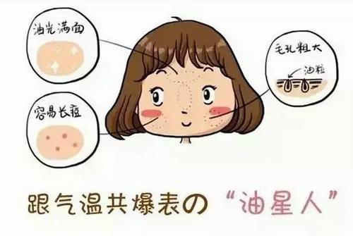 """夏天肌肤易出油、长闭口?注意这""""三个""""护肤习惯,改善闭口、油腻!"""
